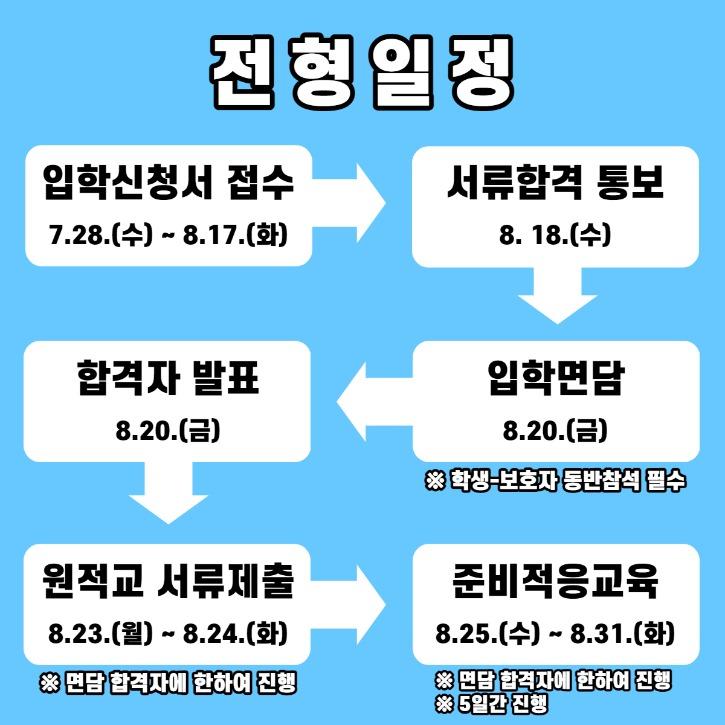 2021학년도 꿈에학교 신입생 모집 전형일정(3차)-001.jpg